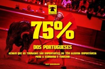 75% dos Portugueses acham que as touradas têm importância para a economia e turismo
